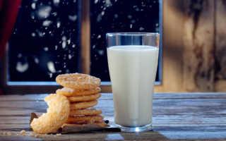 Горячее молоко польза вред