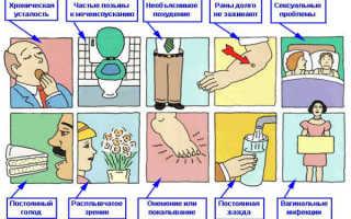 Лечение сахарного диабета народными средствами отзывы